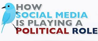 Role Of Social Media In The Coming Elections
